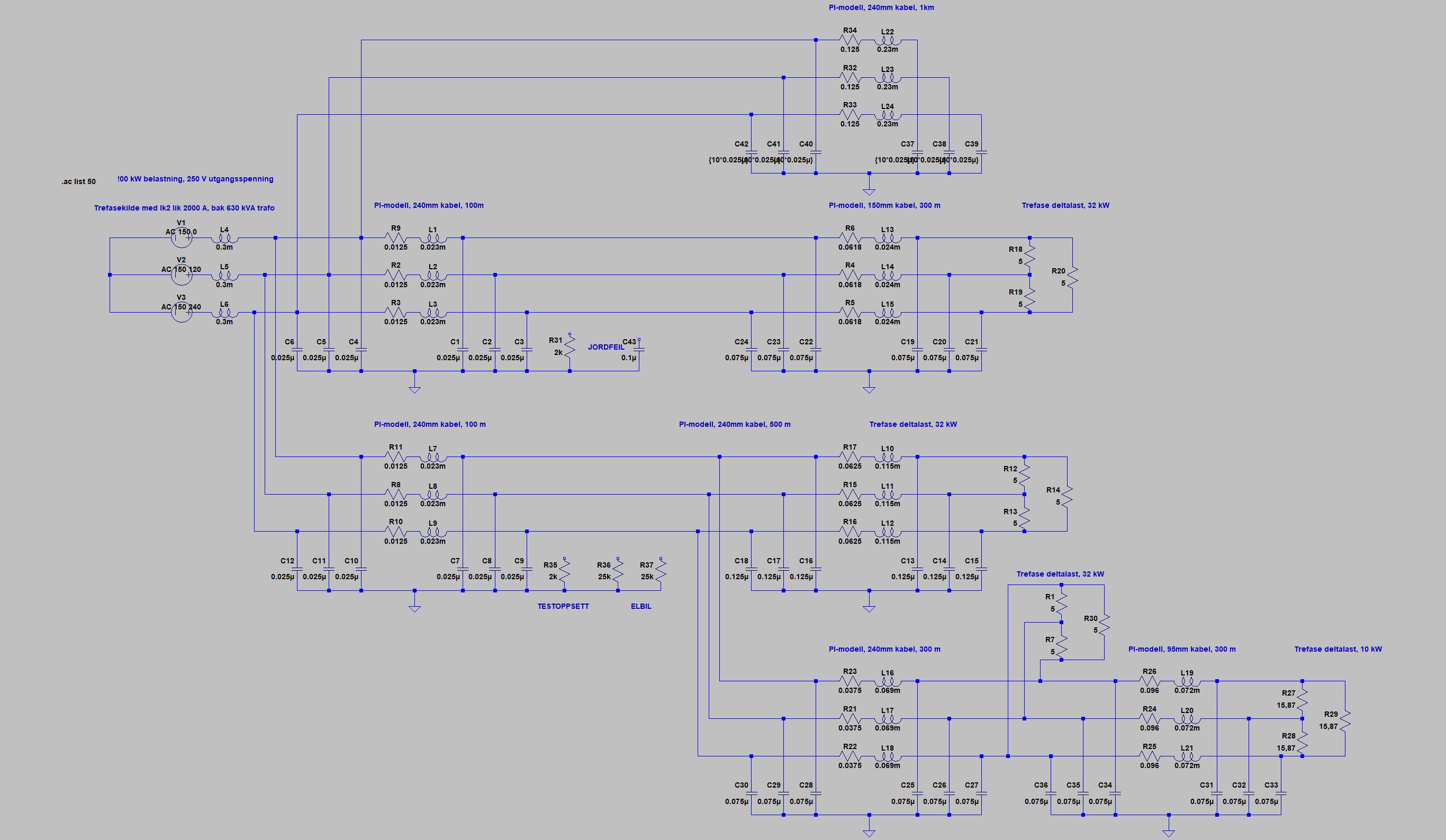 Simuleringsmodell (laget i LTSpice XVII) for å kontrollere innvirkning av laboppsett og estimere størrelsen på eksisterende jordfeil